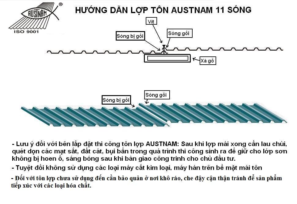 Hướng dẫn lợp tôn Austnam 11 sóng