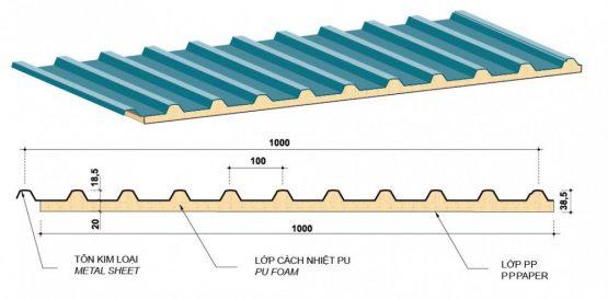 Tấm lợp Austnam 11 sóng PU 11 s