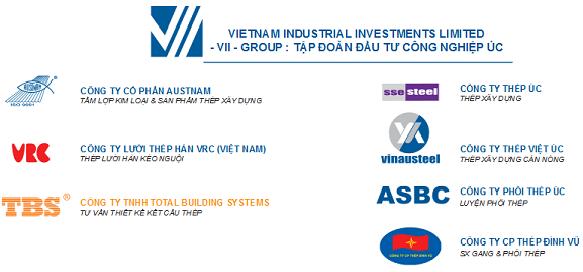 Công ty Cổ phần Austnam - Thành viên tập đoàn đầu tư công nghiẹp Úc