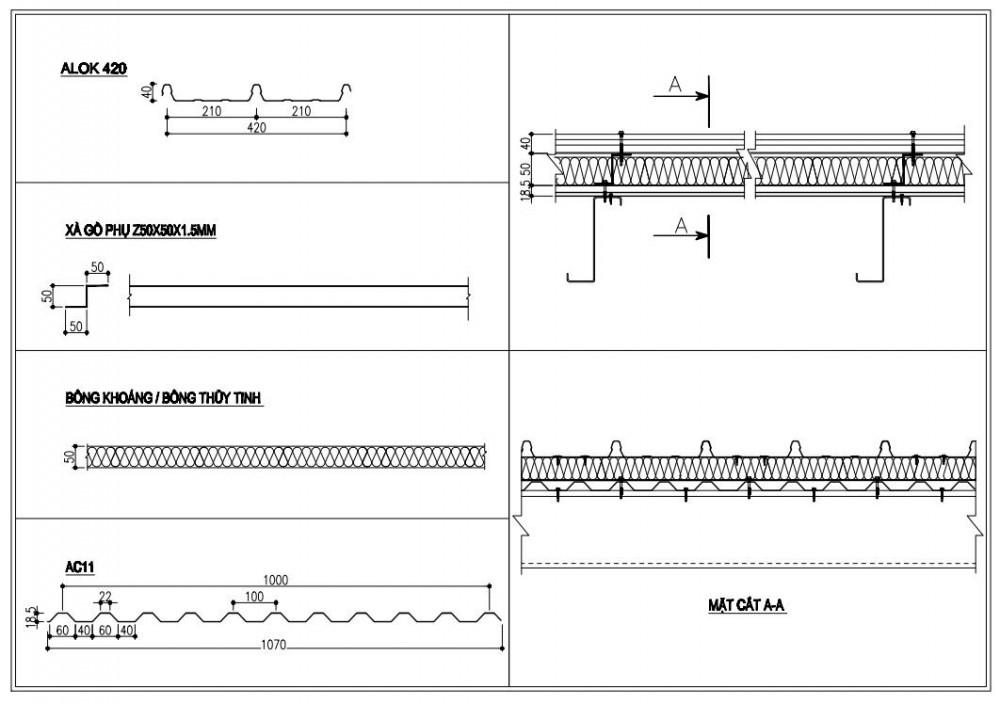 Thông số kỹ thuật Sandwich panel mái Austnam